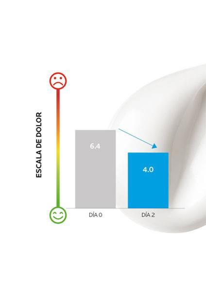 https://www.larocheposay-centroamerica.com/-/media/project/loreal/brand-sites/lrp/america/latam/simple-page/landing-page/lipikar-baume-ap-plus-m/laroche-posay-landingpage-lipikar-baume-ap-result2-v2.jpg